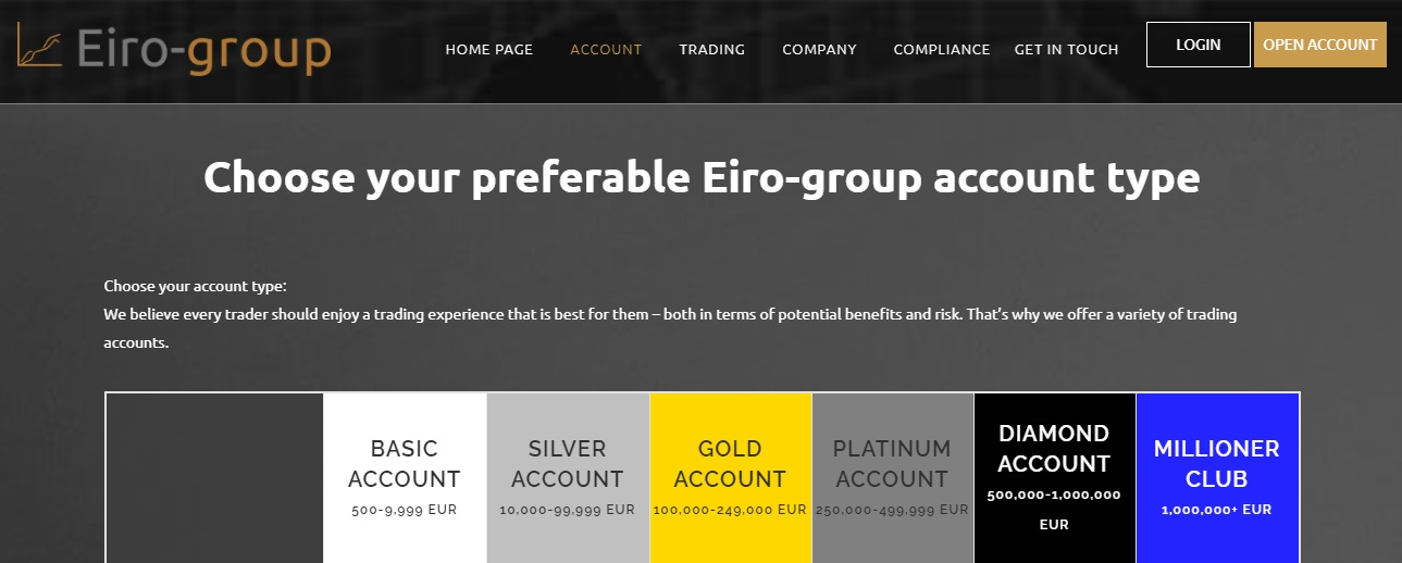 Eiro-Group Account Options
